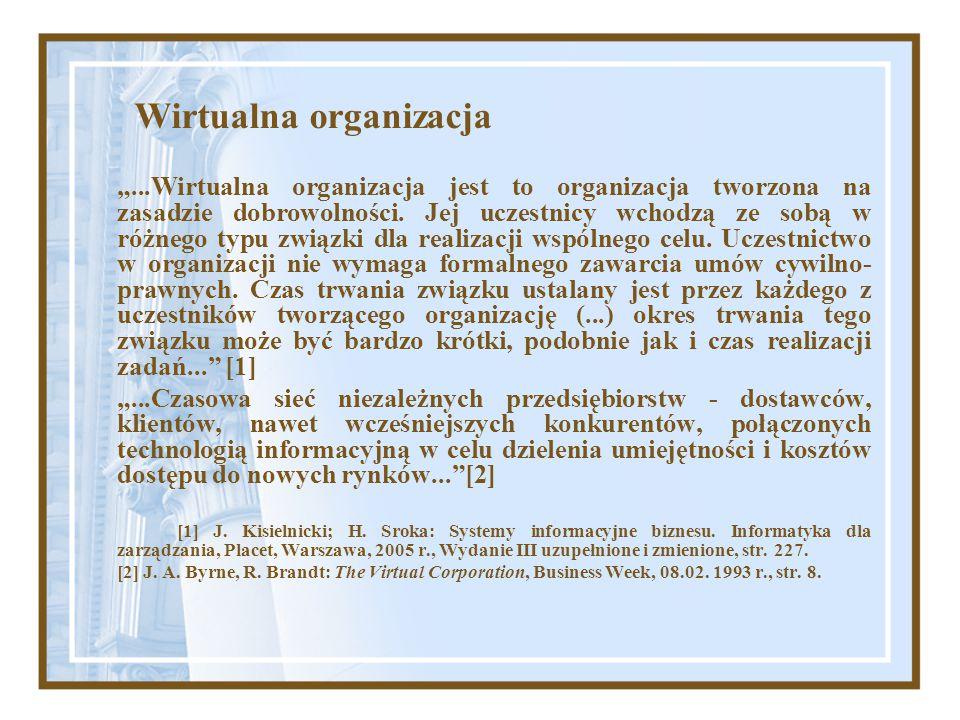 Wirtualna organizacja