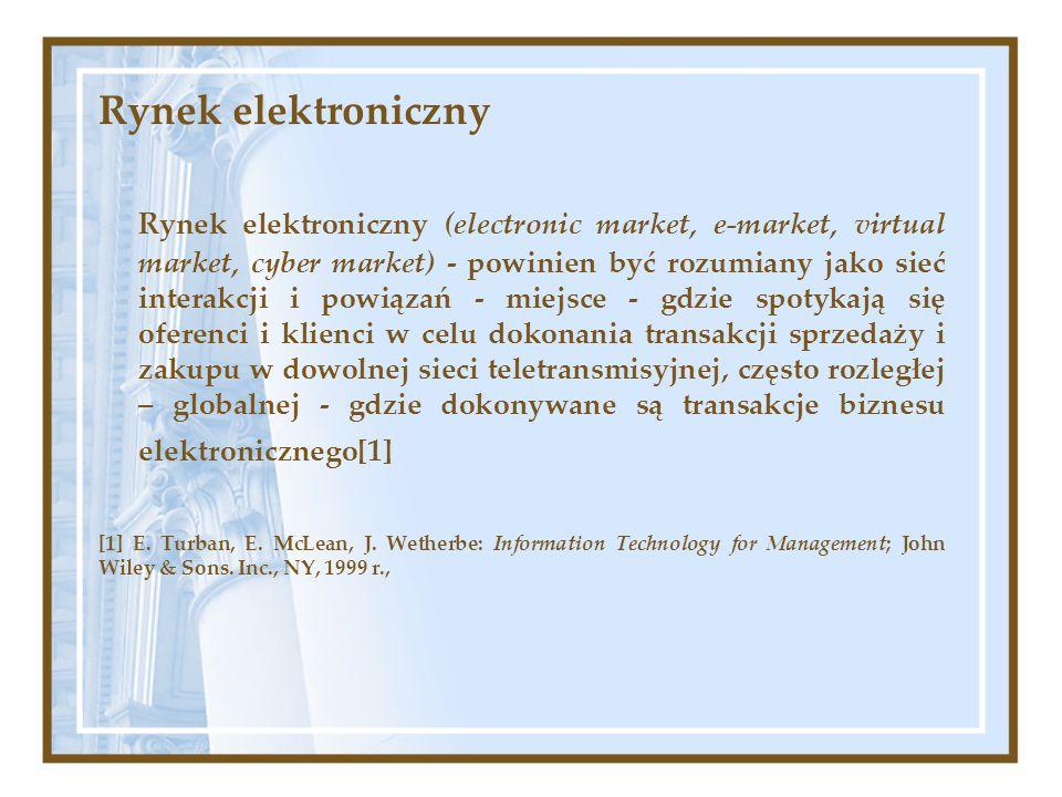 Rynek elektroniczny