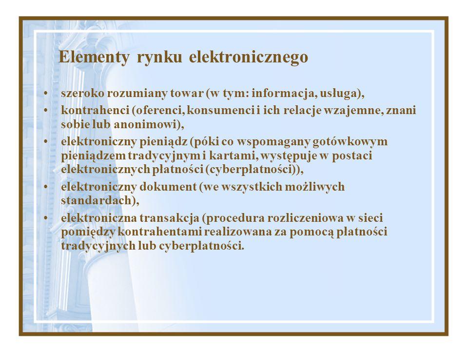 Elementy rynku elektronicznego