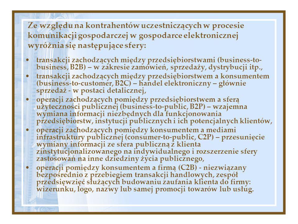 Ze względu na kontrahentów uczestniczących w procesie komunikacji gospodarczej w gospodarce elektronicznej wyróżnia się następujące sfery: