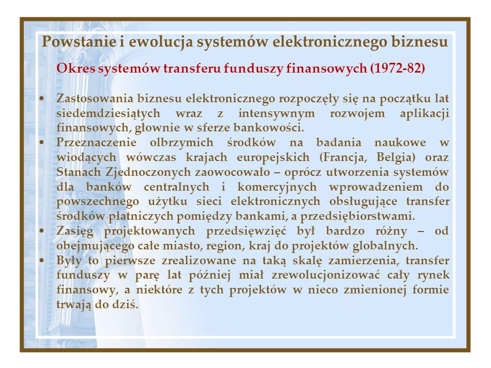 Powstanie i ewolucja systemów elektronicznego biznesu