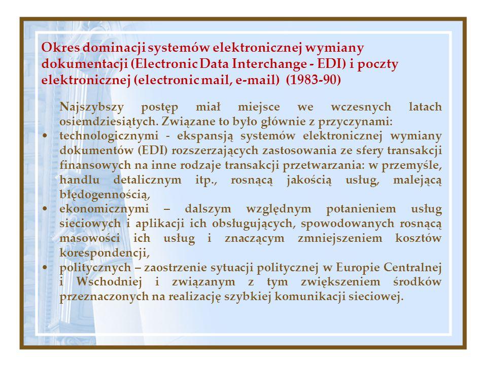 Okres dominacji systemów elektronicznej wymiany dokumentacji (Electronic Data Interchange - EDI) i poczty elektronicznej (electronic mail, e-mail) (1983-90)