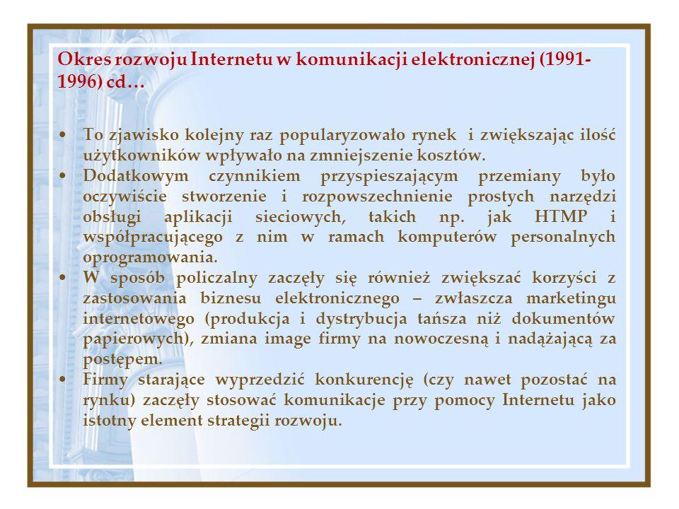 Okres rozwoju Internetu w komunikacji elektronicznej (1991-1996) cd…