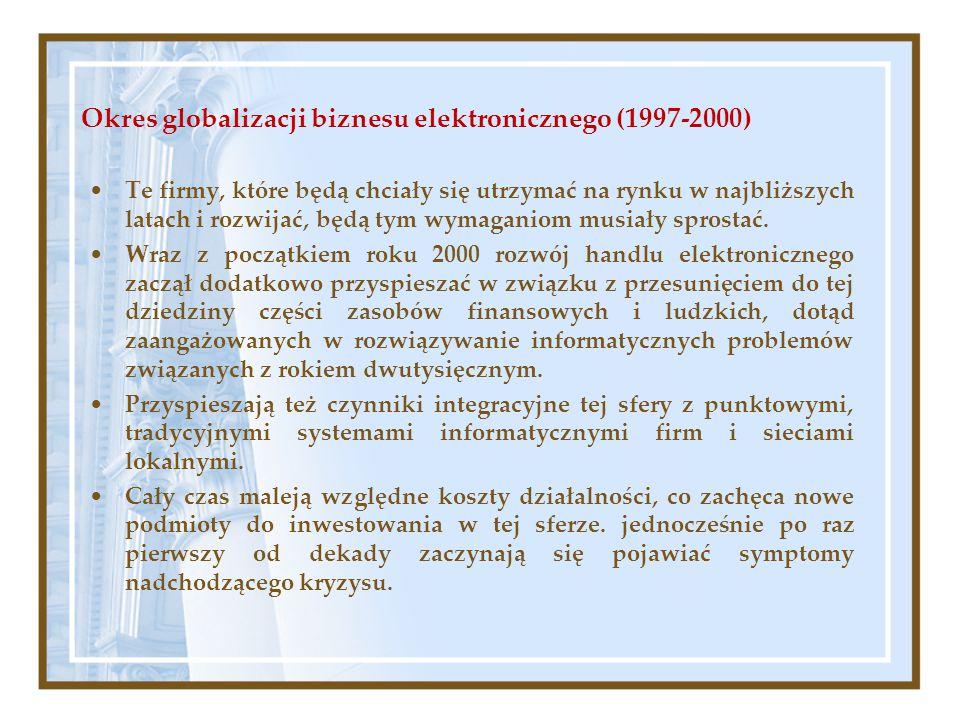 Okres globalizacji biznesu elektronicznego (1997-2000)