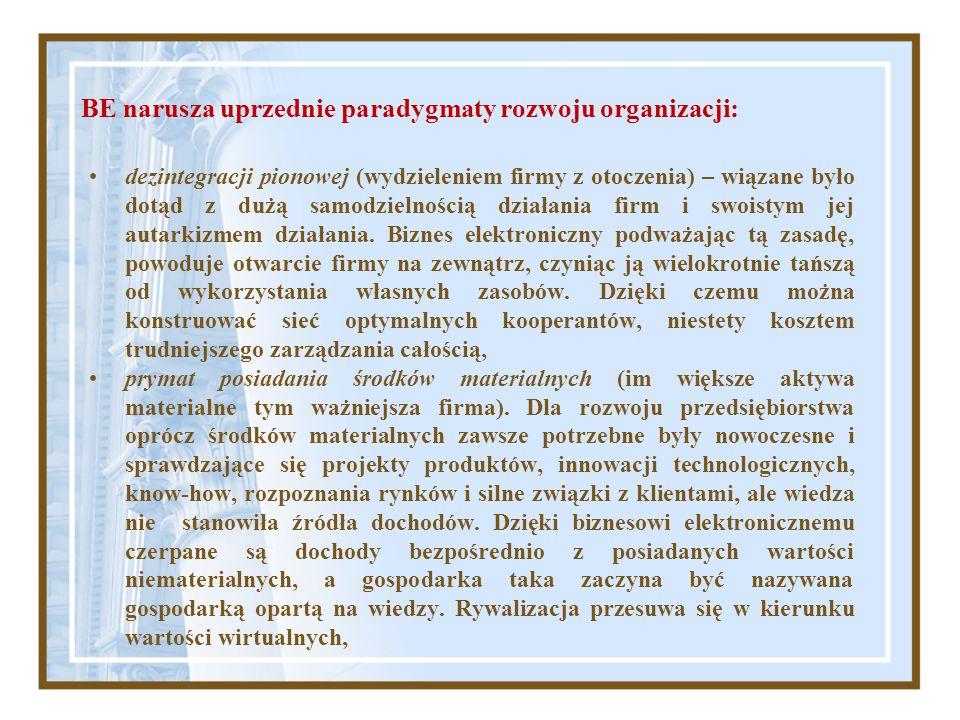 BE narusza uprzednie paradygmaty rozwoju organizacji: