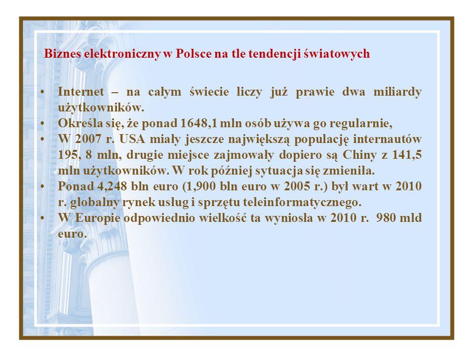 Biznes elektroniczny w Polsce na tle tendencji światowych