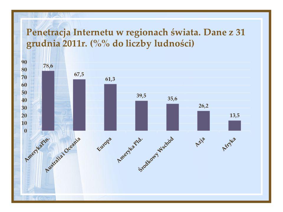 Penetracja Internetu w regionach świata. Dane z 31 grudnia 2011r