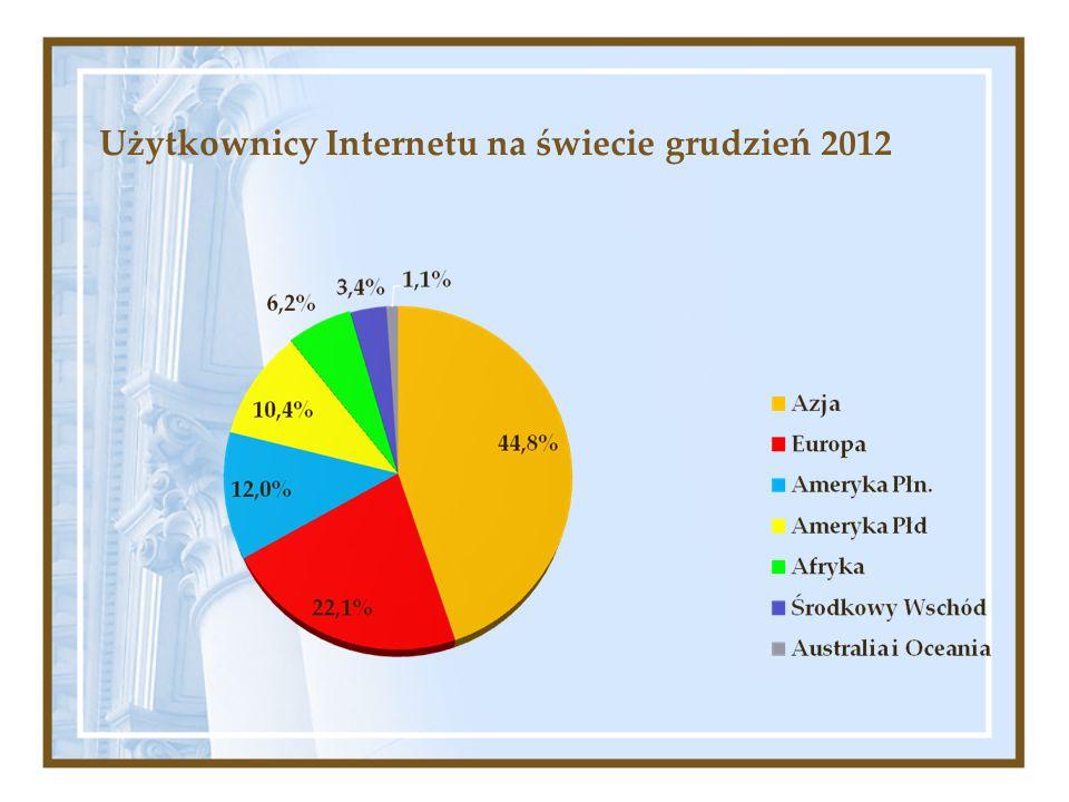 Użytkownicy Internetu na świecie grudzień 2012