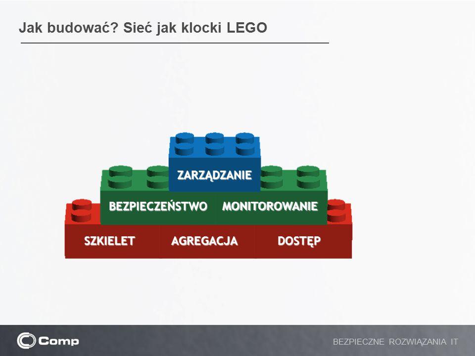 Jak budować Sieć jak klocki LEGO