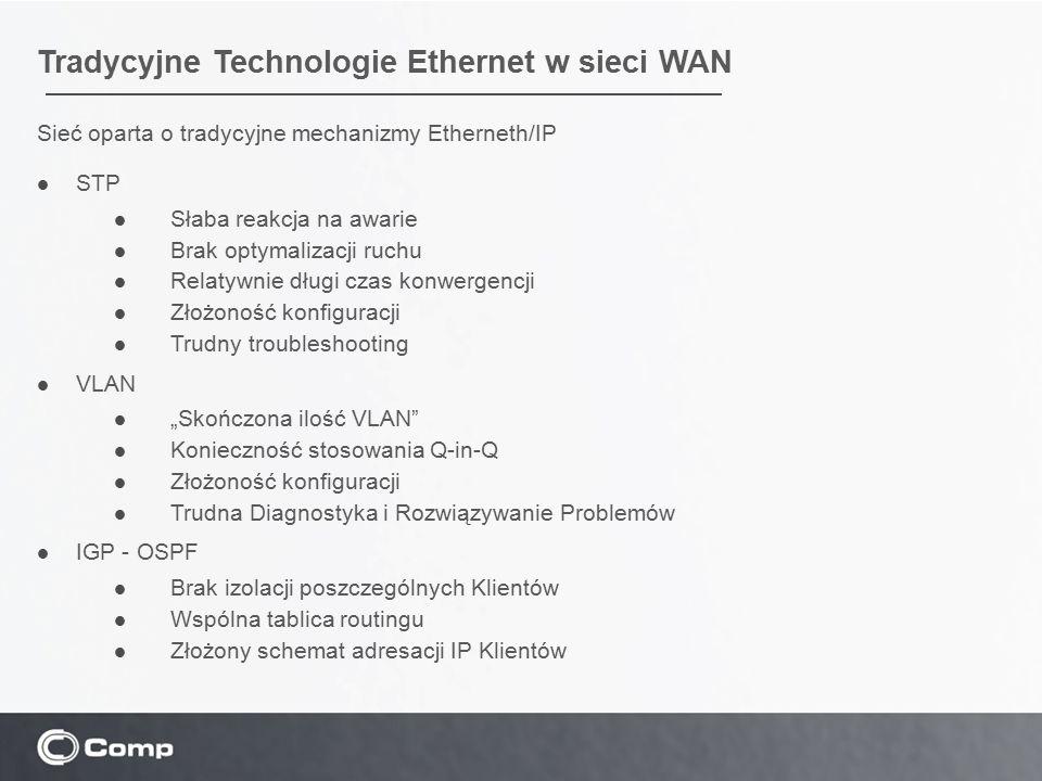 Tradycyjne Technologie Ethernet w sieci WAN