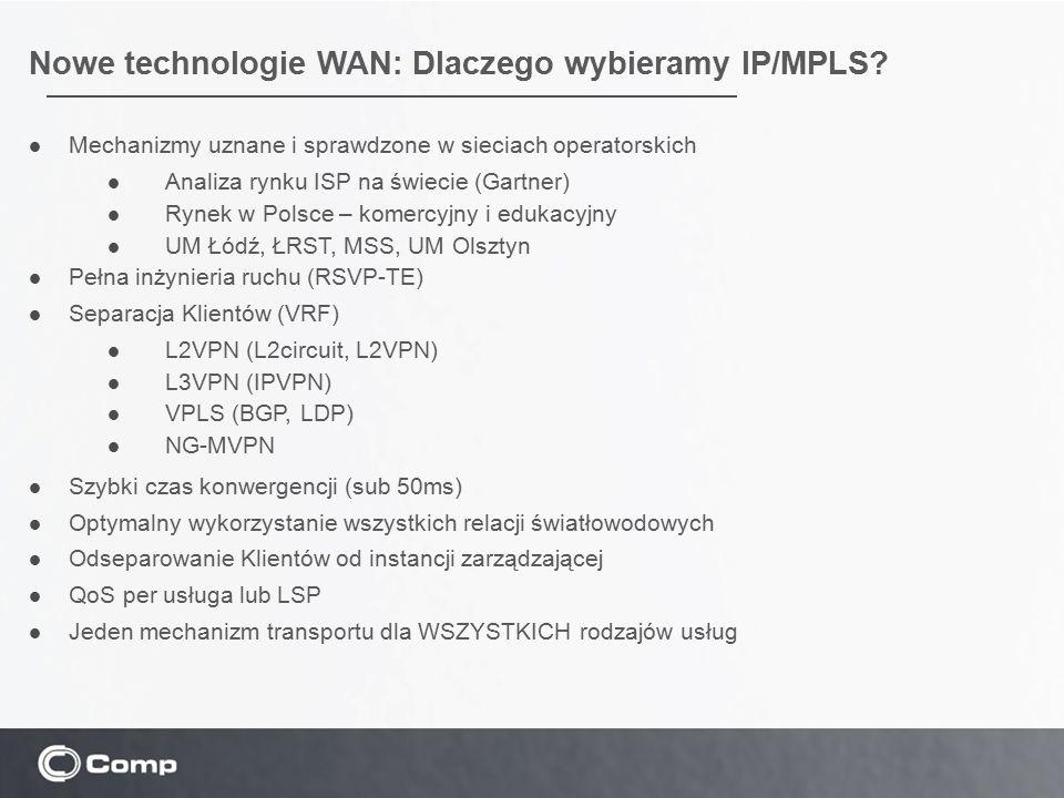 Nowe technologie WAN: Dlaczego wybieramy IP/MPLS