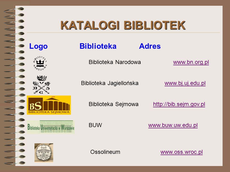 KATALOGI BIBLIOTEK Logo Biblioteka Adres