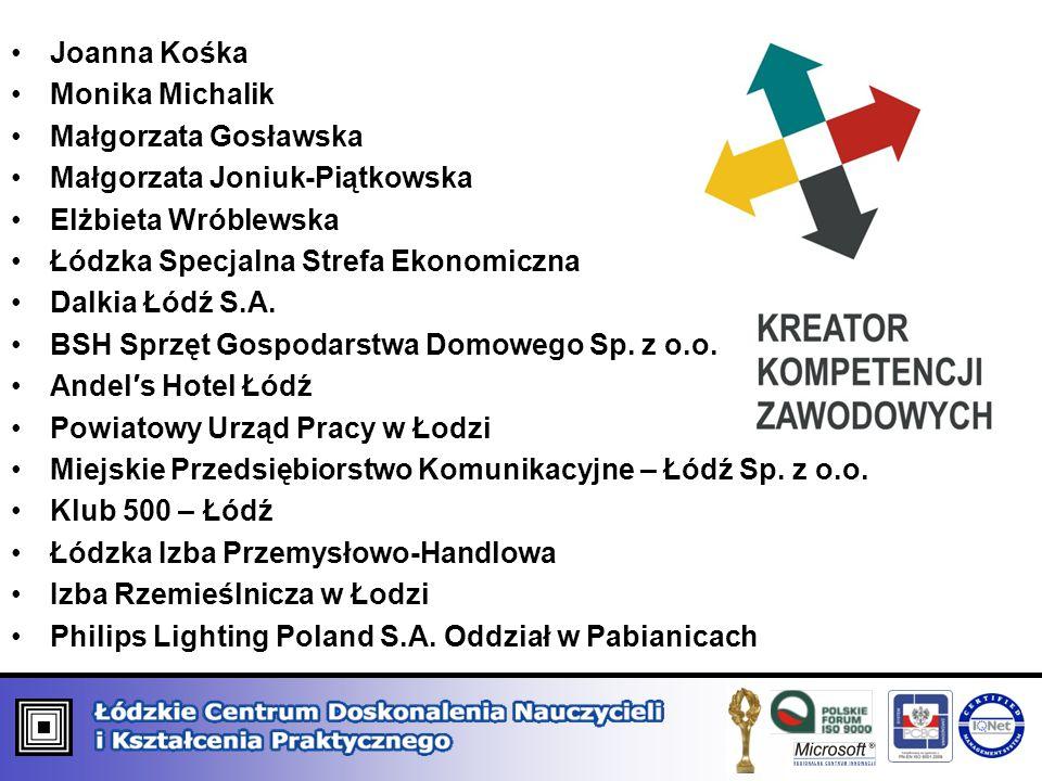 Joanna Kośka Monika Michalik. Małgorzata Gosławska. Małgorzata Joniuk-Piątkowska. Elżbieta Wróblewska.