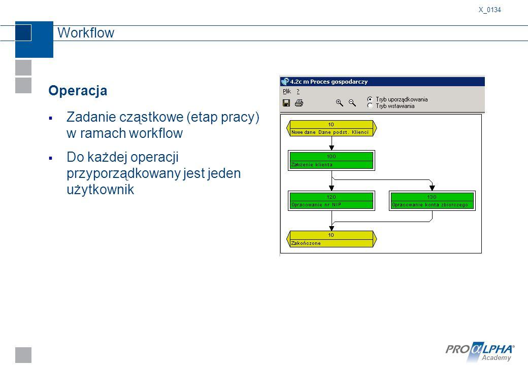 Zadanie cząstkowe (etap pracy) w ramach workflow