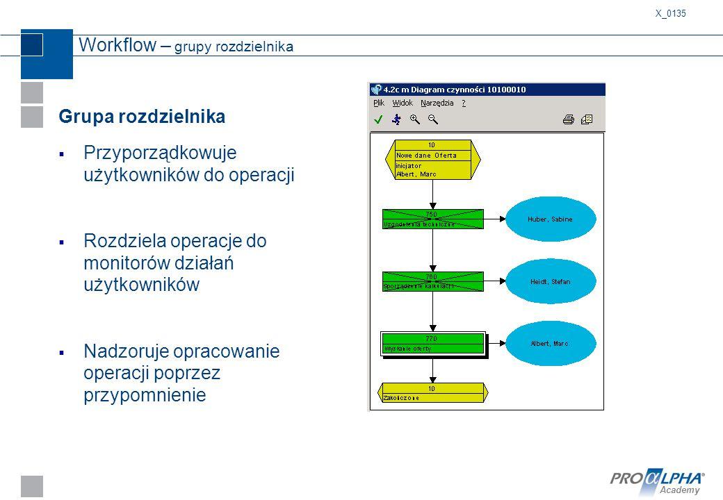 Workflow – grupy rozdzielnika