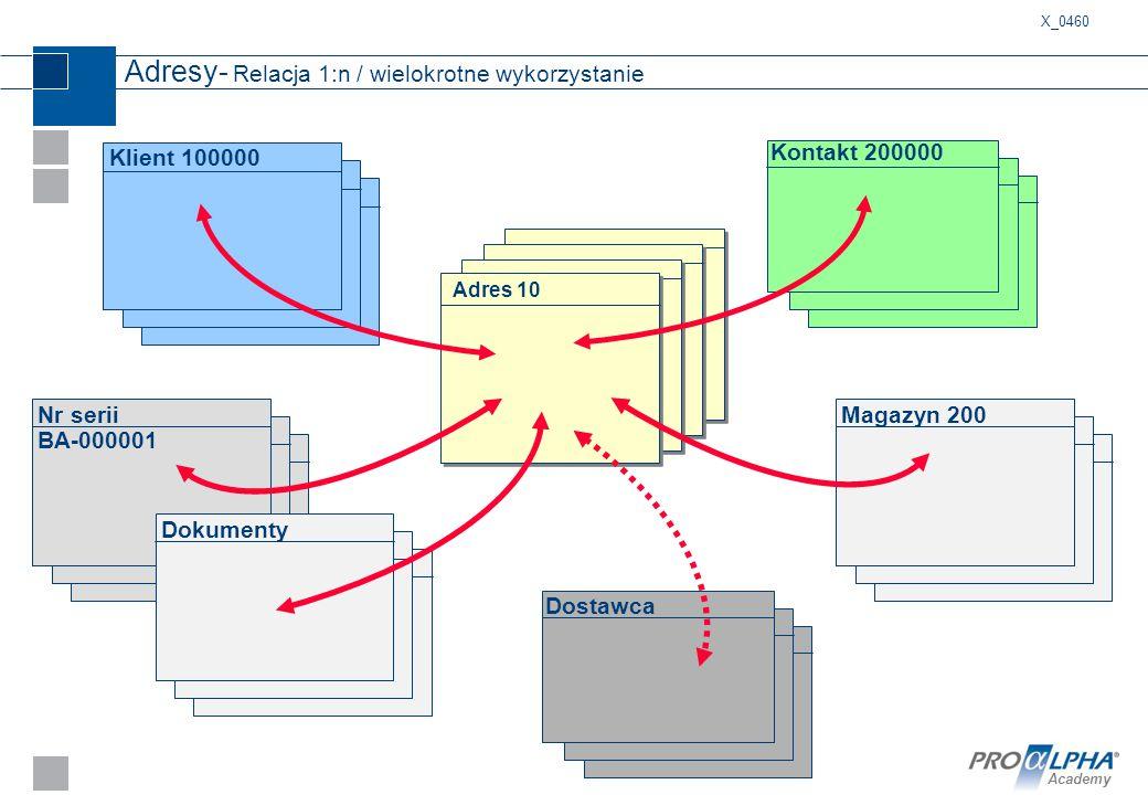 Adresy- Relacja 1:n / wielokrotne wykorzystanie