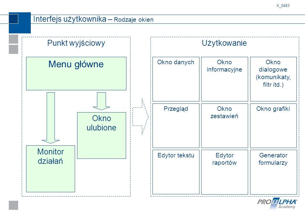 Interfejs użytkownika – Rodzaje okien