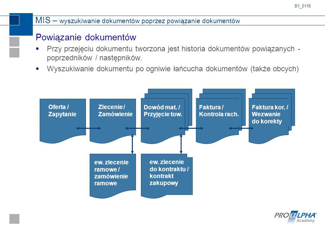 MIS – wyszukiwanie dokumentów poprzez powiązanie dokumentów