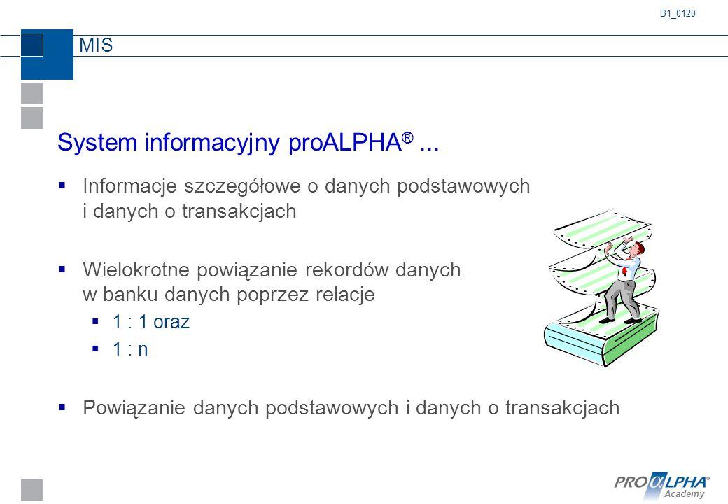 System informacyjny proALPHA® ...