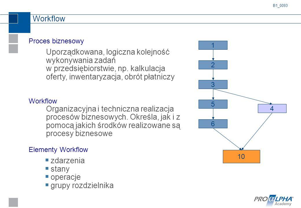 B1_0093 Workflow. Proces biznesowy.