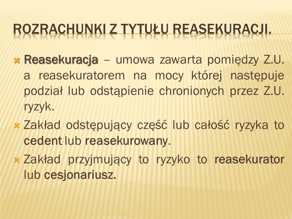 Rozrachunki z tytułu reasekuracji.
