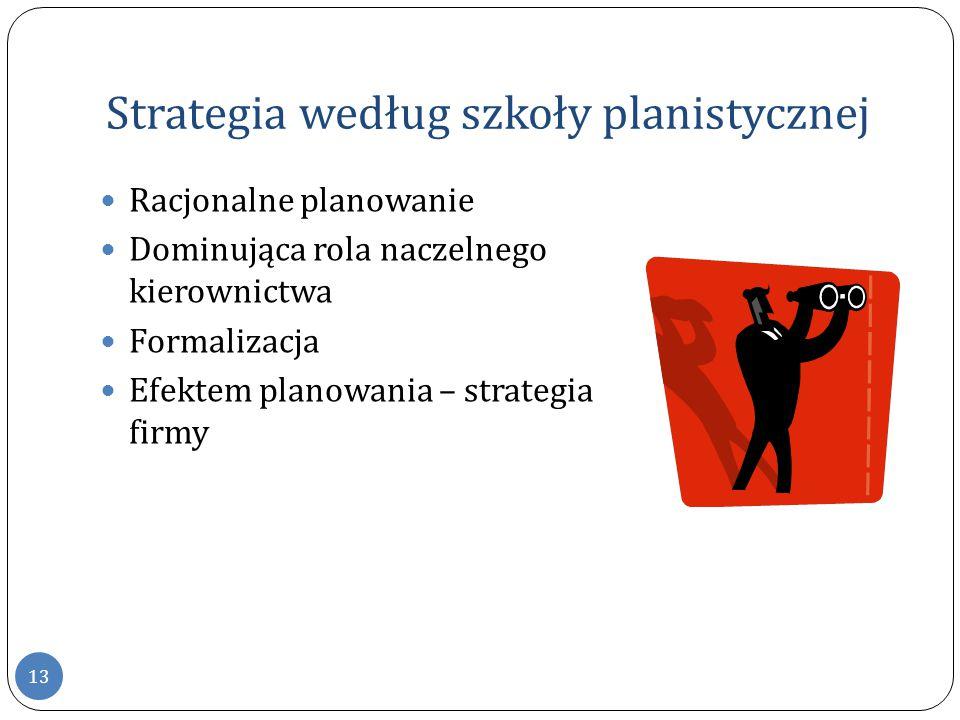 Strategia według szkoły planistycznej