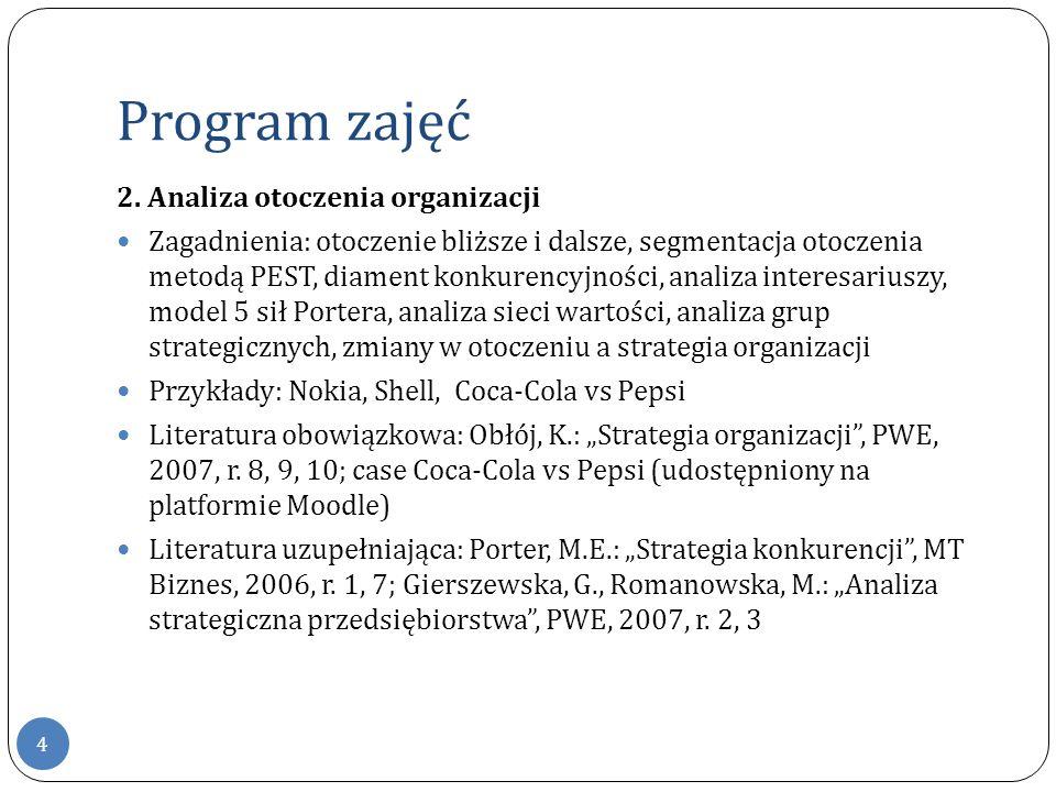 Program zajęć 2. Analiza otoczenia organizacji