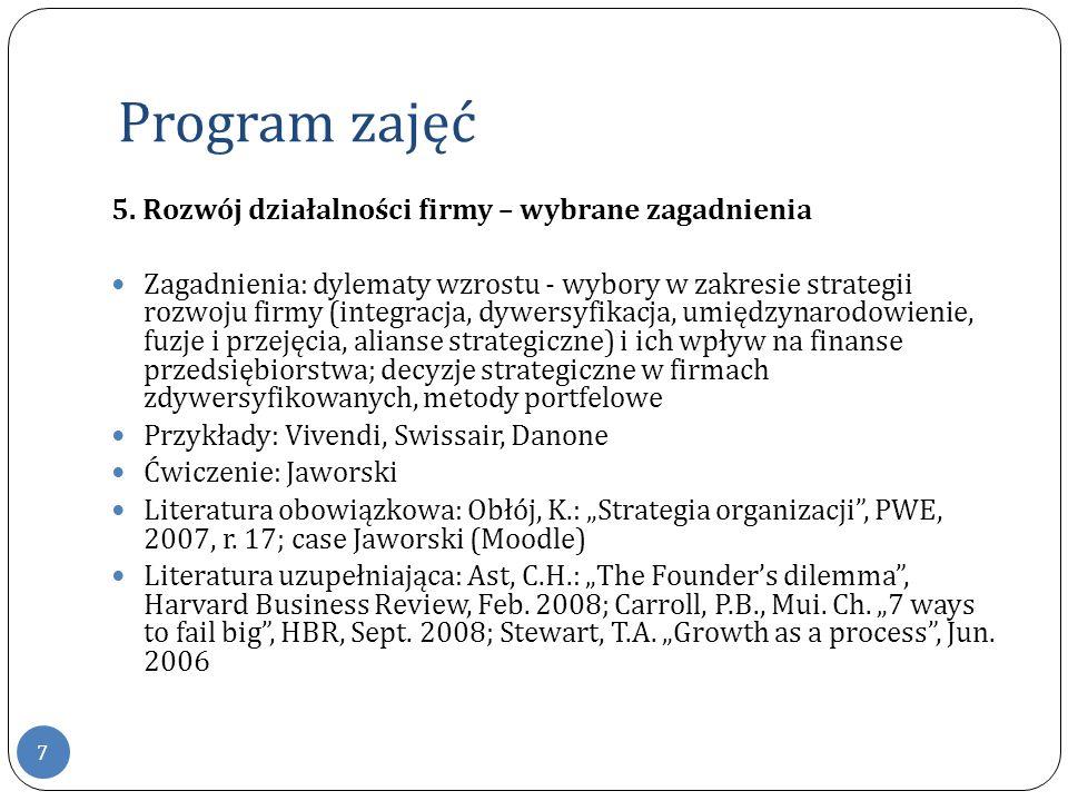 Program zajęć 5. Rozwój działalności firmy – wybrane zagadnienia