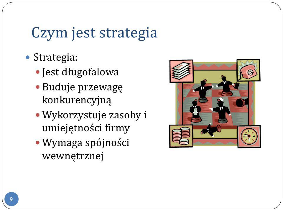 Czym jest strategia Strategia: Jest długofalowa