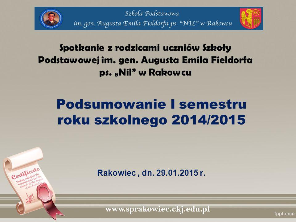 Podsumowanie I semestru roku szkolnego 2014/2015