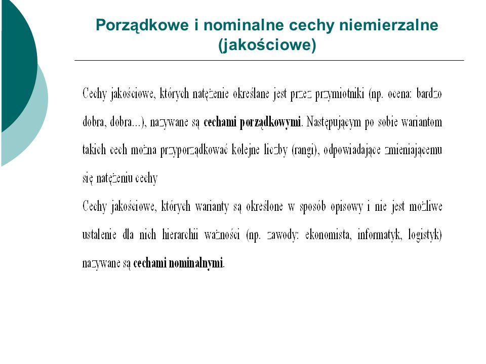 Porządkowe i nominalne cechy niemierzalne (jakościowe)