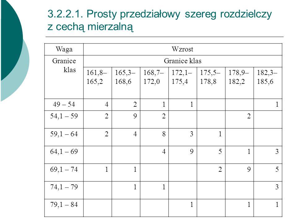 3.2.2.1. Prosty przedziałowy szereg rozdzielczy z cechą mierzalną