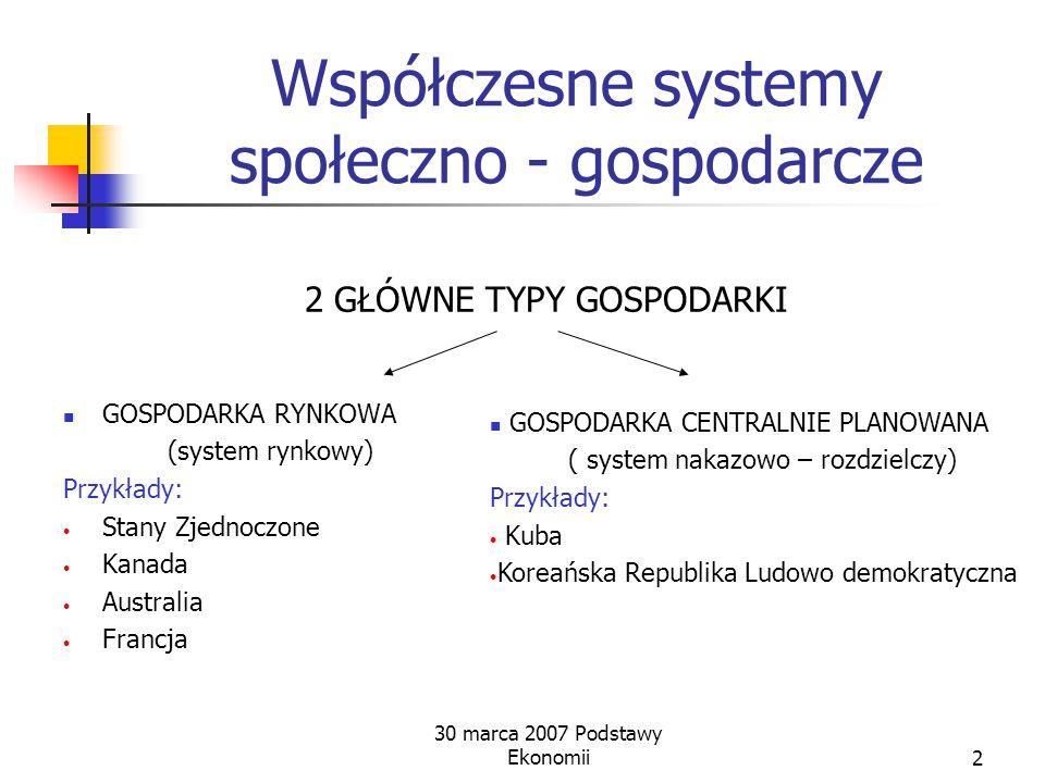 Współczesne systemy społeczno - gospodarcze