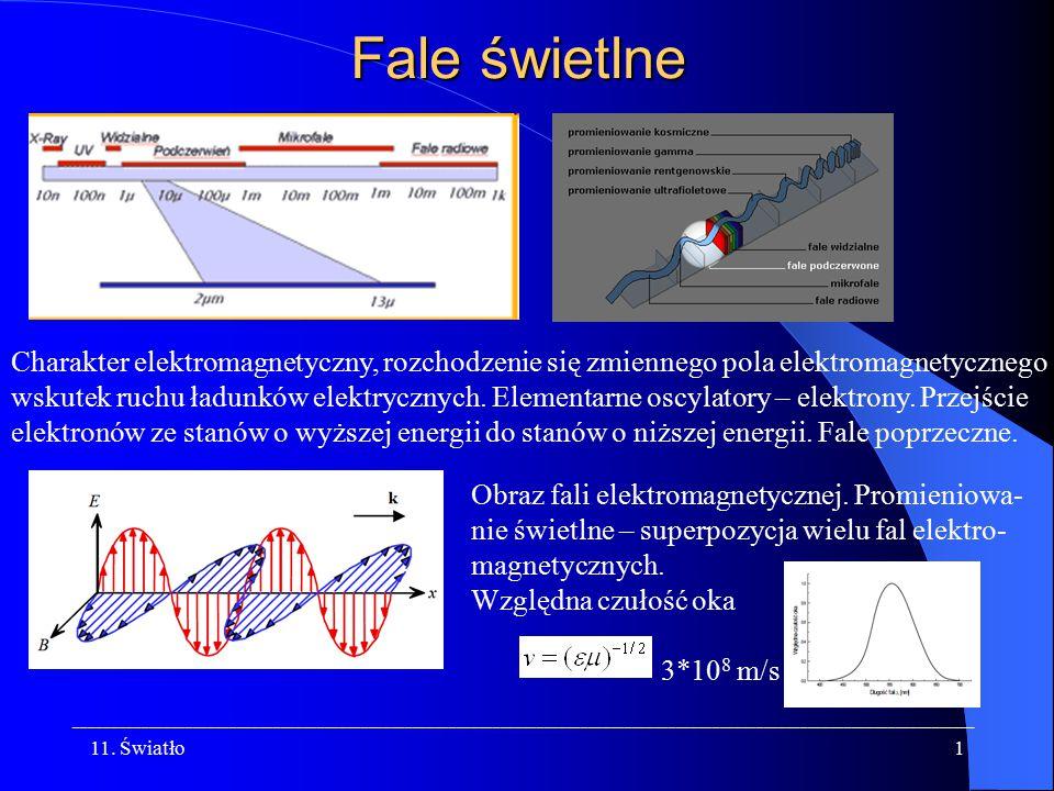 Fale świetlne Charakter elektromagnetyczny, rozchodzenie się zmiennego pola elektromagnetycznego.
