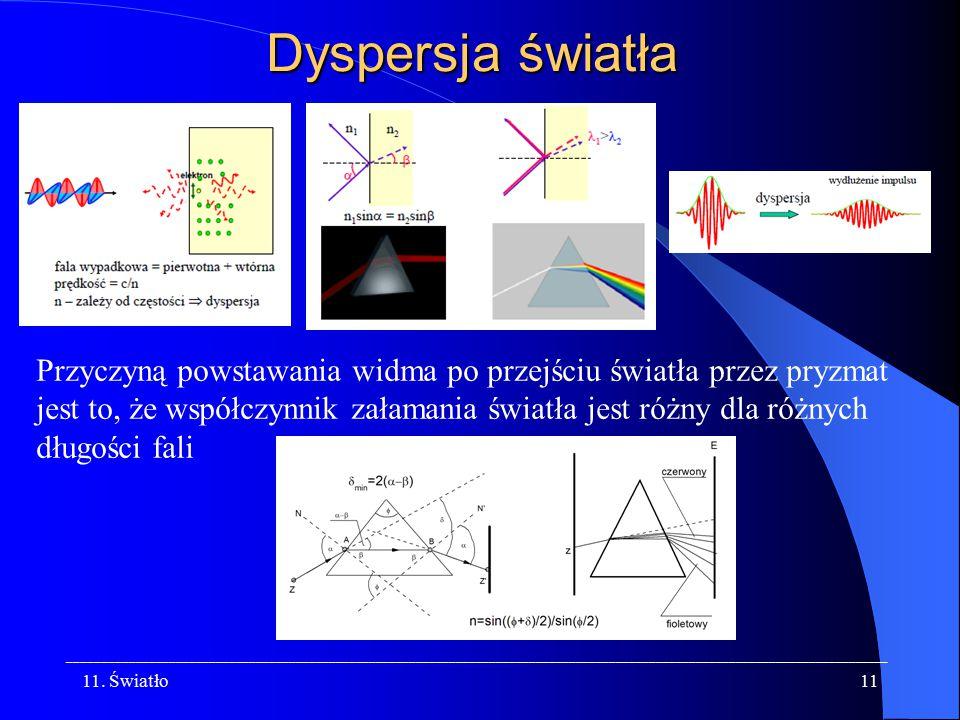 Dyspersja światła Przyczyną powstawania widma po przejściu światła przez pryzmat. jest to, że współczynnik załamania światła jest różny dla różnych.