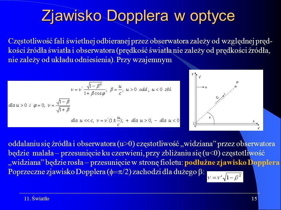 Zjawisko Dopplera w optyce