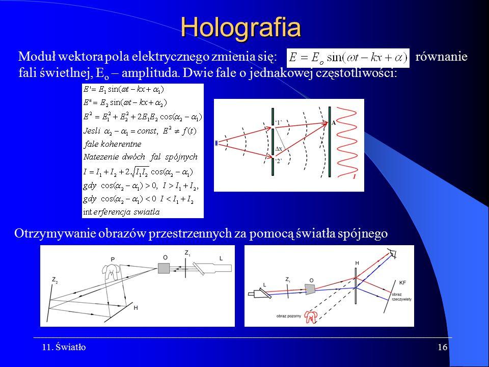 Holografia Moduł wektora pola elektrycznego zmienia się: równanie