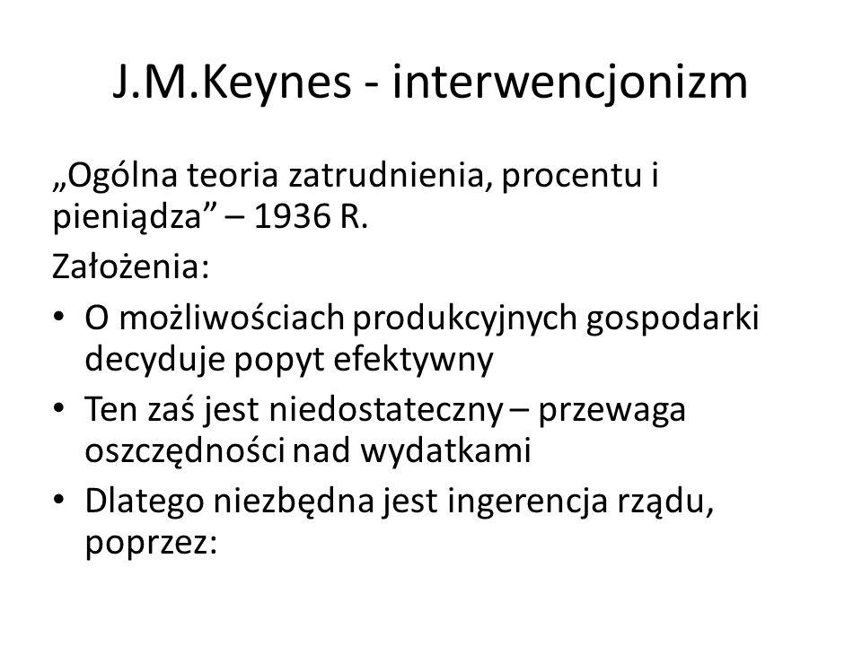 J.M.Keynes - interwencjonizm