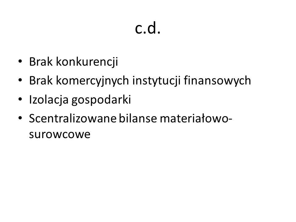 c.d. Brak konkurencji Brak komercyjnych instytucji finansowych