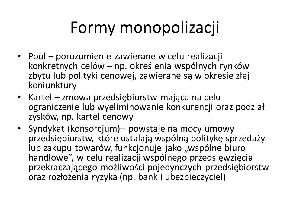 Formy monopolizacji