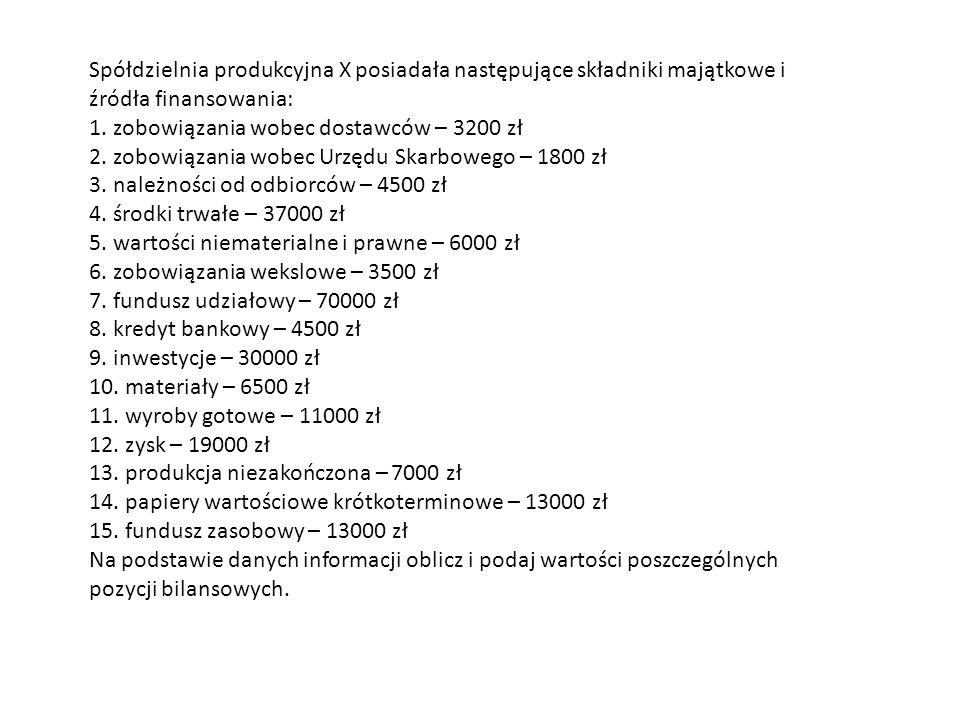 Spółdzielnia produkcyjna X posiadała następujące składniki majątkowe i źródła finansowania: 1.