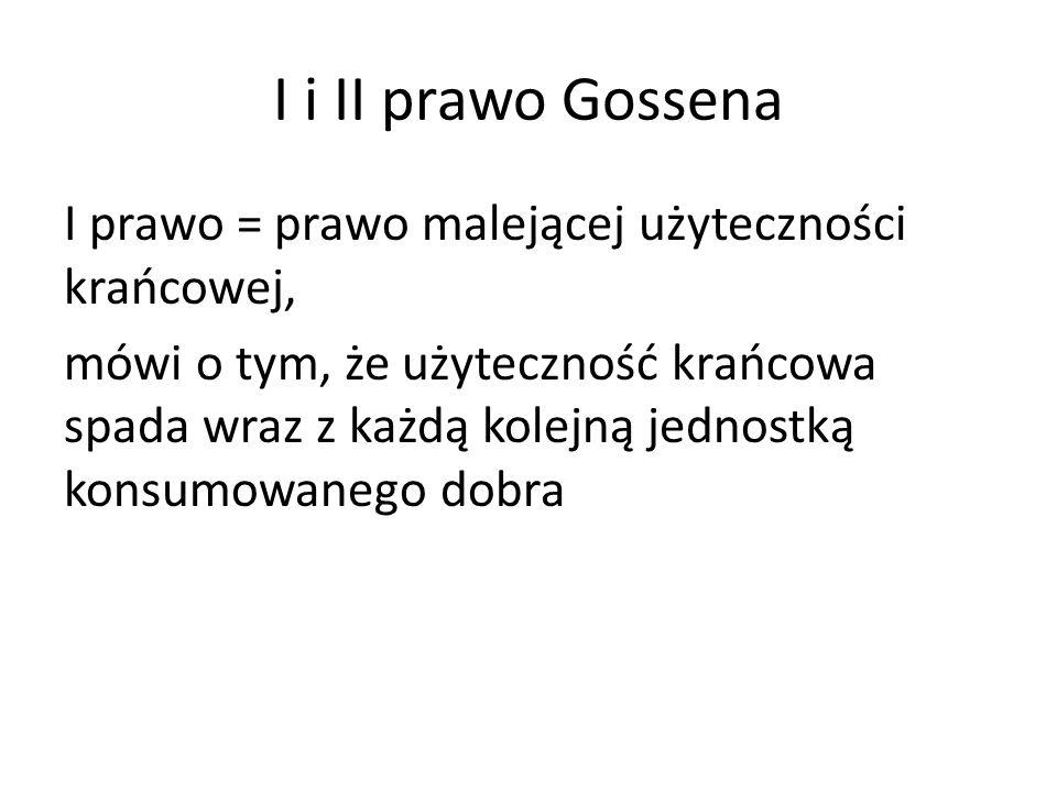 I i II prawo Gossena