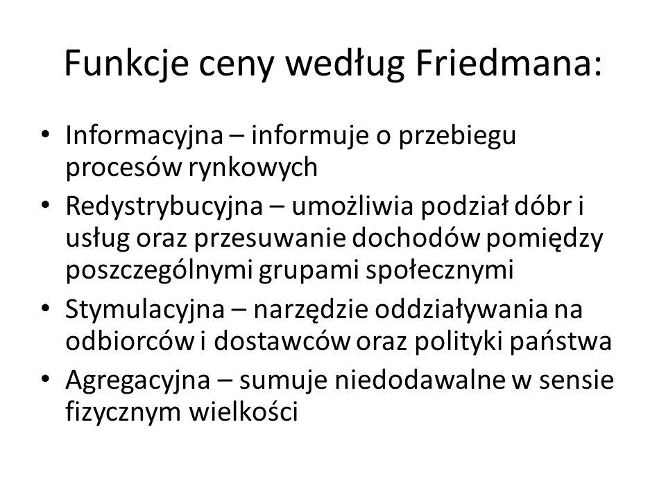 Funkcje ceny według Friedmana: