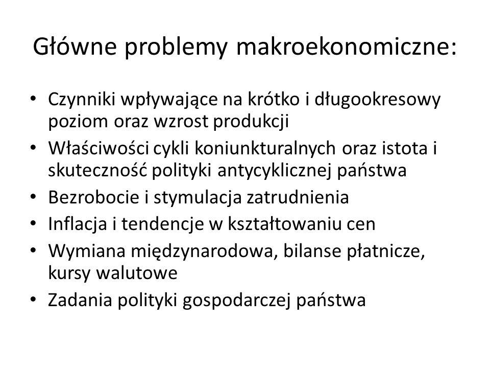 Główne problemy makroekonomiczne: