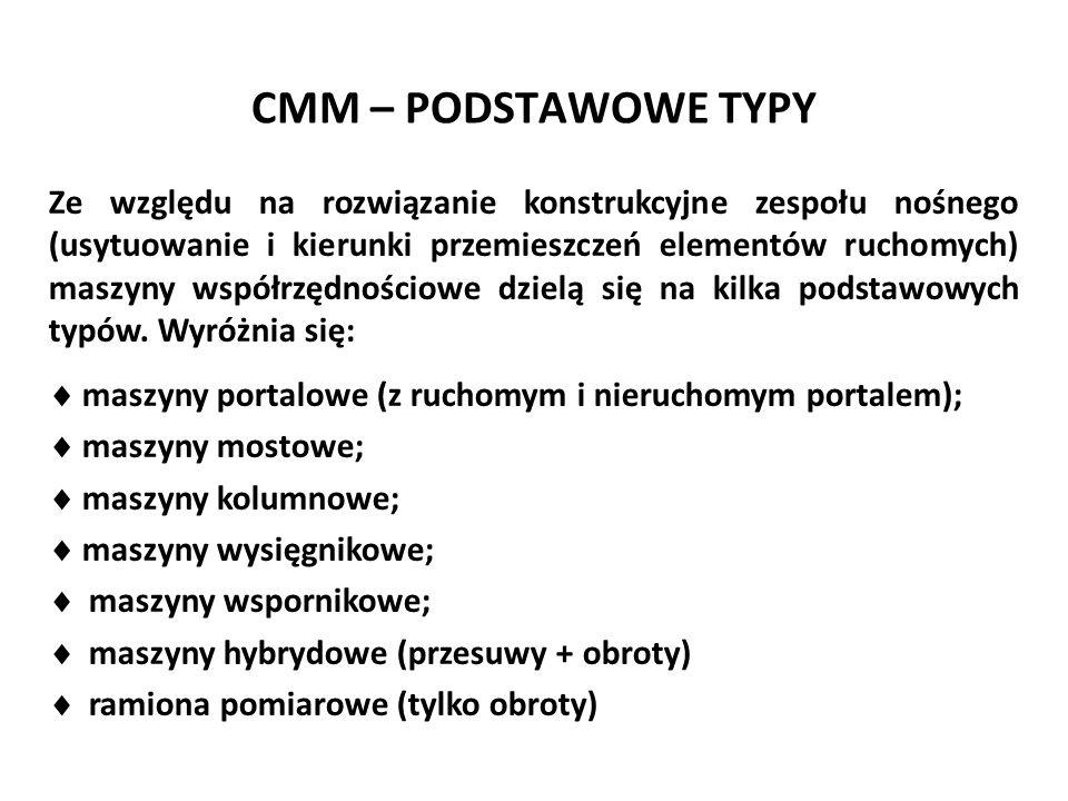 CMM – PODSTAWOWE TYPY