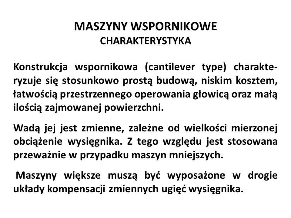 MASZYNY WSPORNIKOWE CHARAKTERYSTYKA