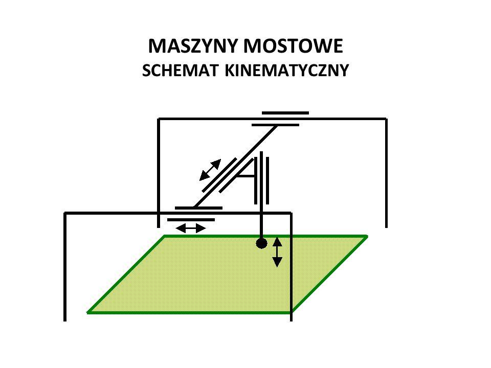 MASZYNY MOSTOWE SCHEMAT KINEMATYCZNY
