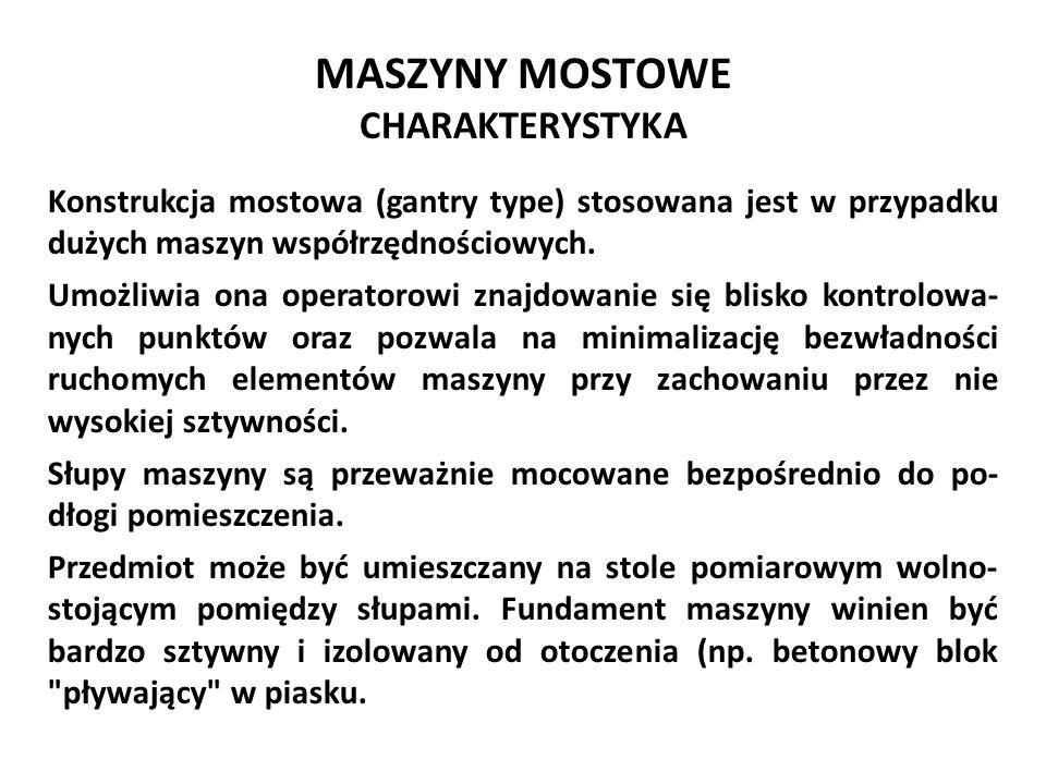 MASZYNY MOSTOWE CHARAKTERYSTYKA