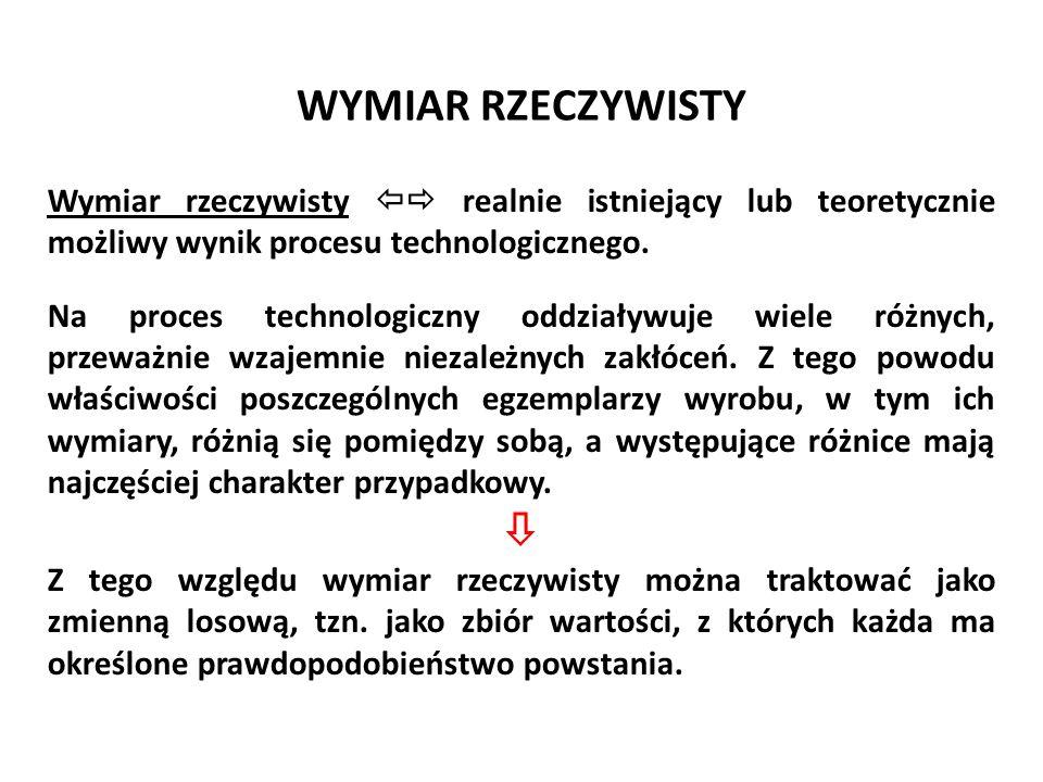 Józef Zawada, PŁ WYMIAR RZECZYWISTY. Wymiar rzeczywisty  realnie istniejący lub teoretycznie możliwy wynik procesu technologicznego.