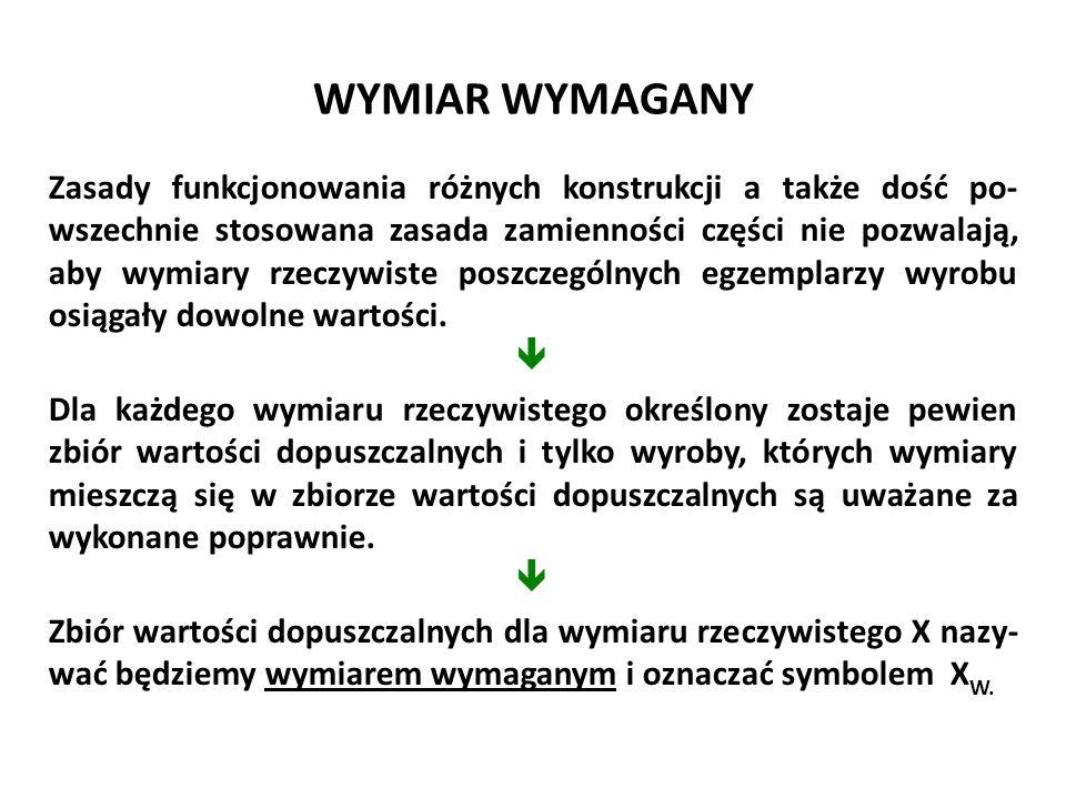 Józef Zawada, PŁ WYMIAR WYMAGANY.